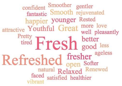 How do cosmetic treatments make you feel?